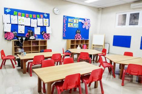 KDF Bandung -  Classrooms