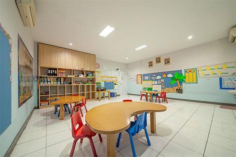 KDF/HF Margonda Depok - Classroom